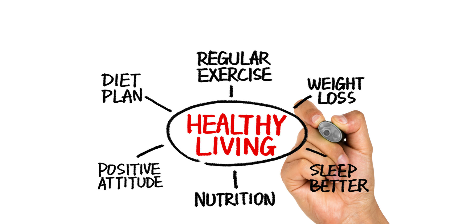 Healthy living concept hand drawing on whiteboard